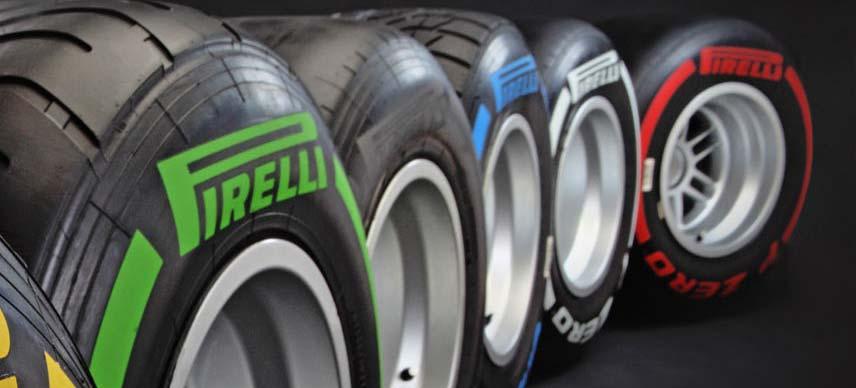abdapneus.com pneu pirelli